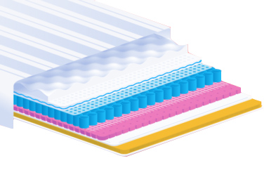 Foam Application Cutaway